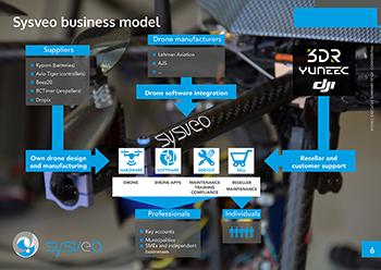 Présentation corporate de Sysveo